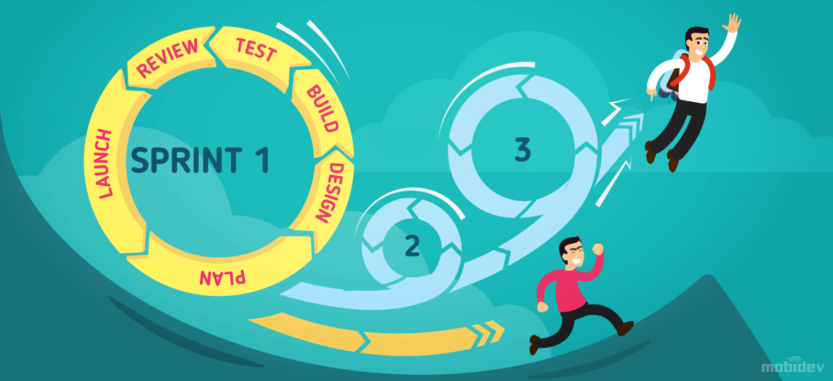 How to Use Agile Effectively