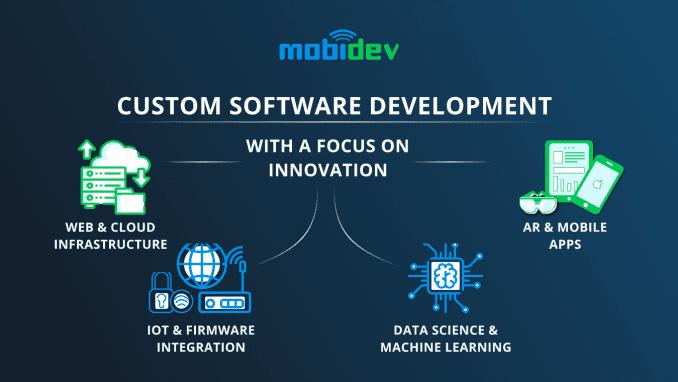 IoT Development Company MobiDev: Expertise Presentation