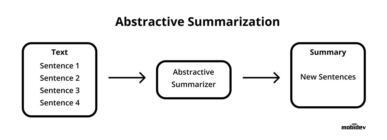 Abstractive Summarization task