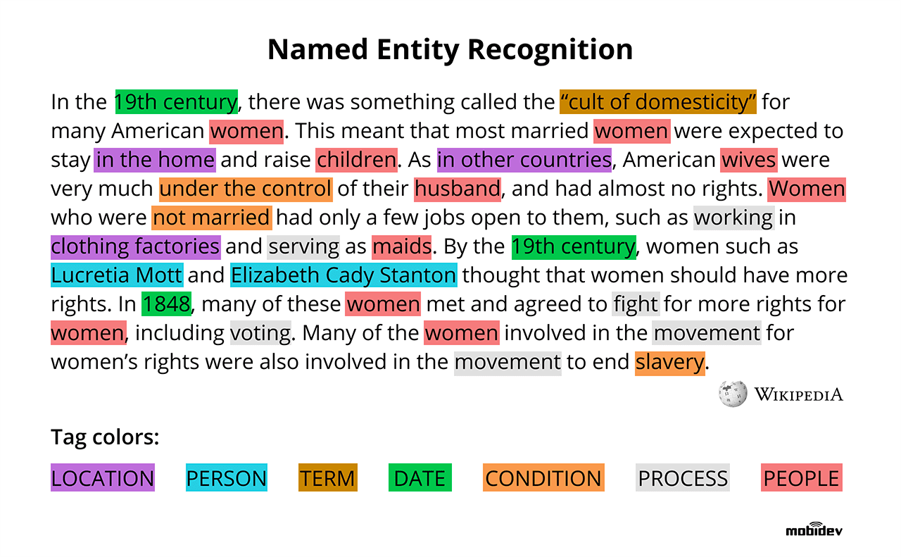Named entity recognition NLP task