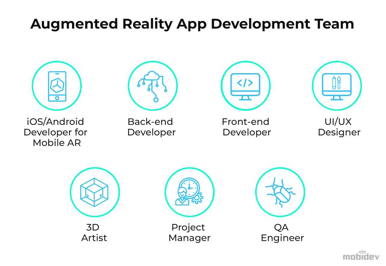 Augmented Reality development team