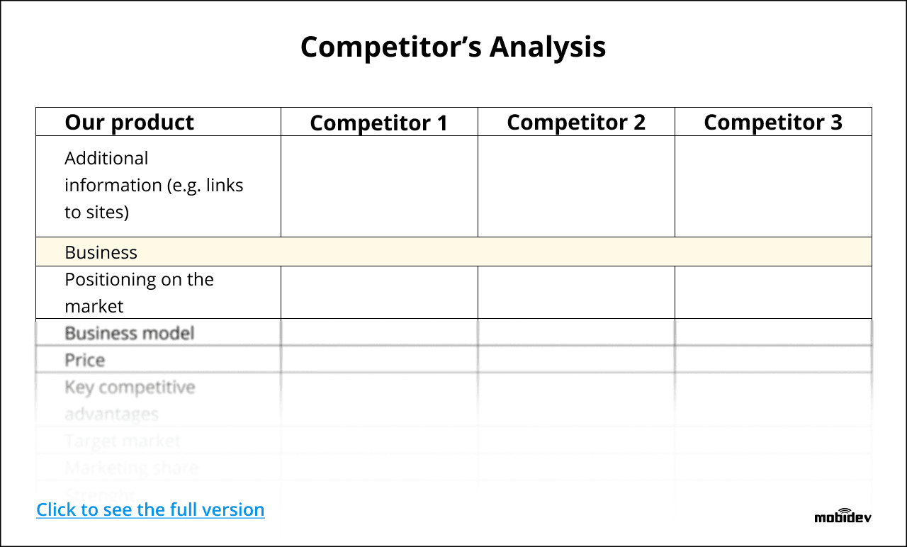 Competitor's analysis as an additional business analysis deliverable
