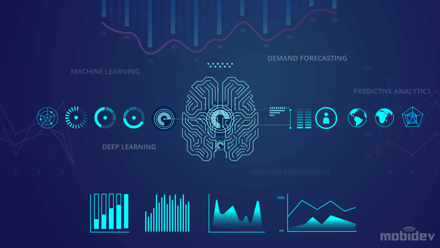 How to Apply Machine Learning in Demand Forecasting for Retail?