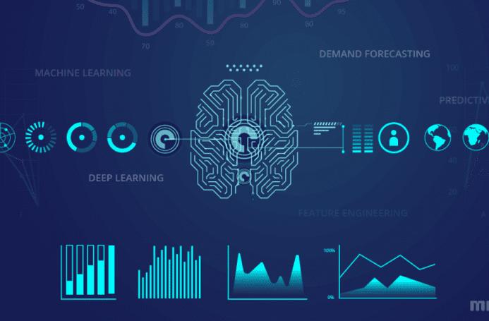 Demand forecasting solutions for retail software development