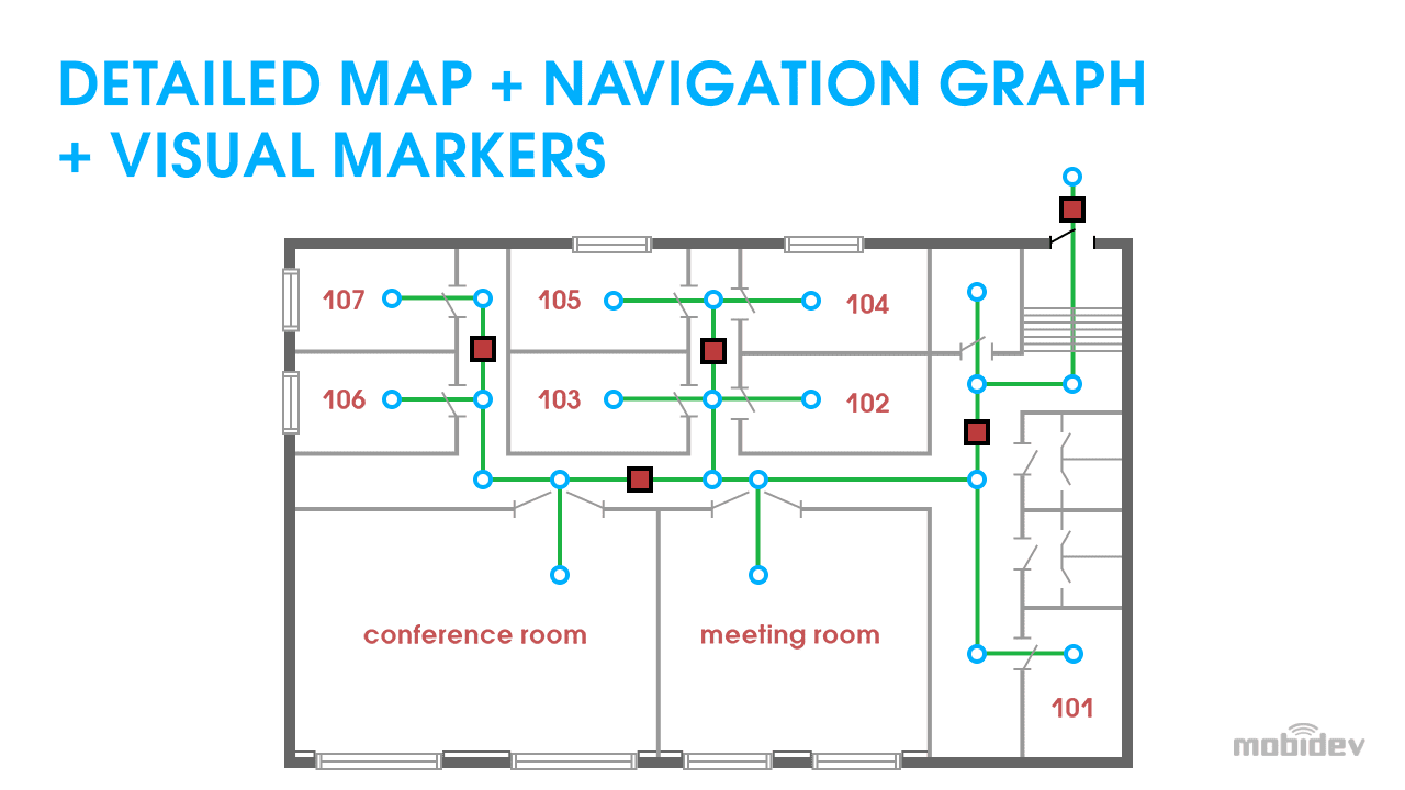 Detailed map with navigation routes and visual markers