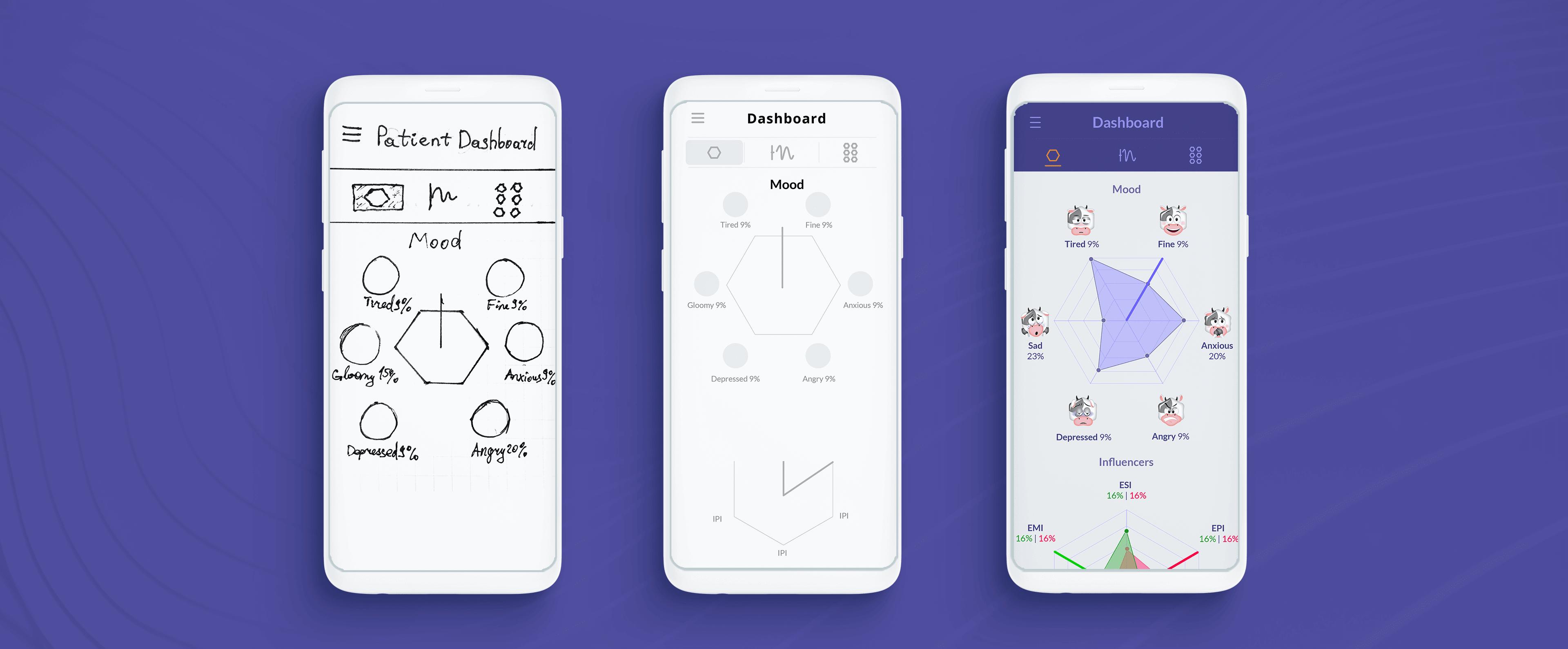 Mobile App for Mental Health