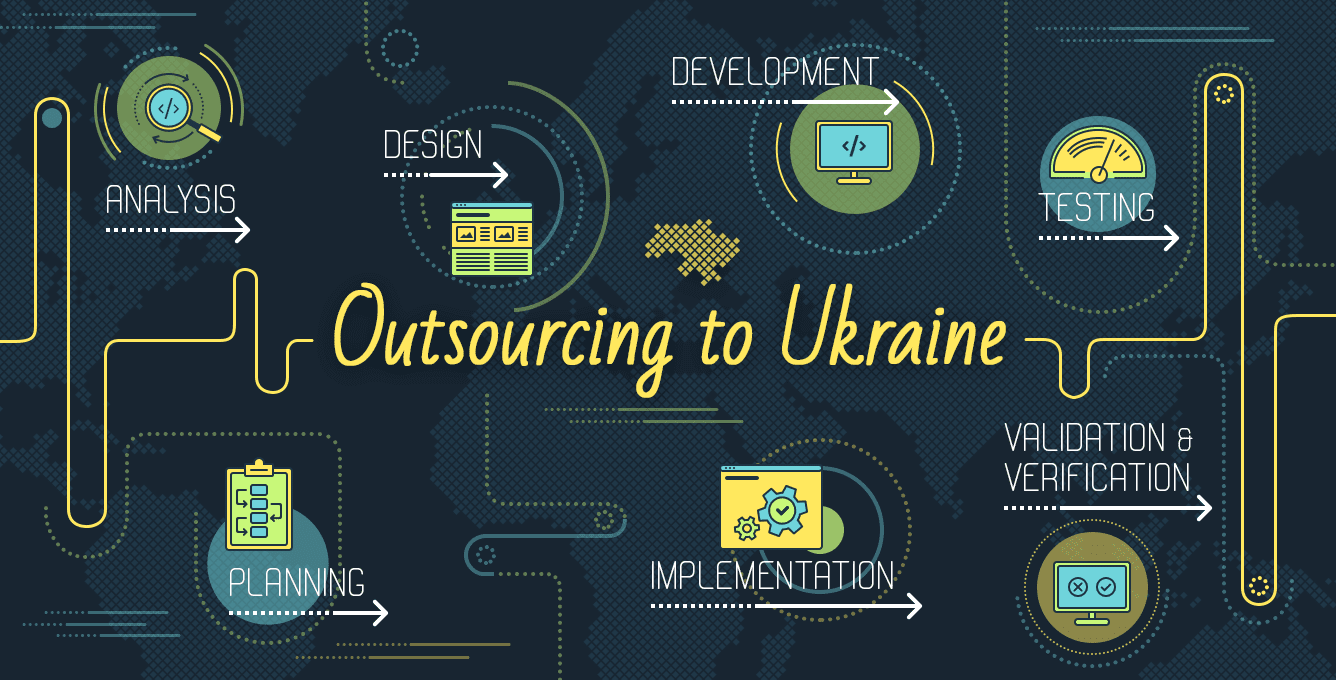 Outsource your software development to Ukraine