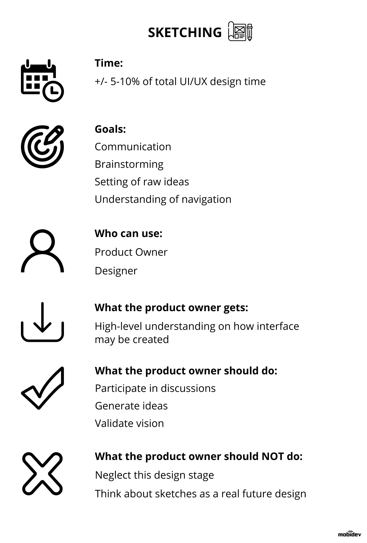 Ui Ux Design Deliverables Checklist Mobidev