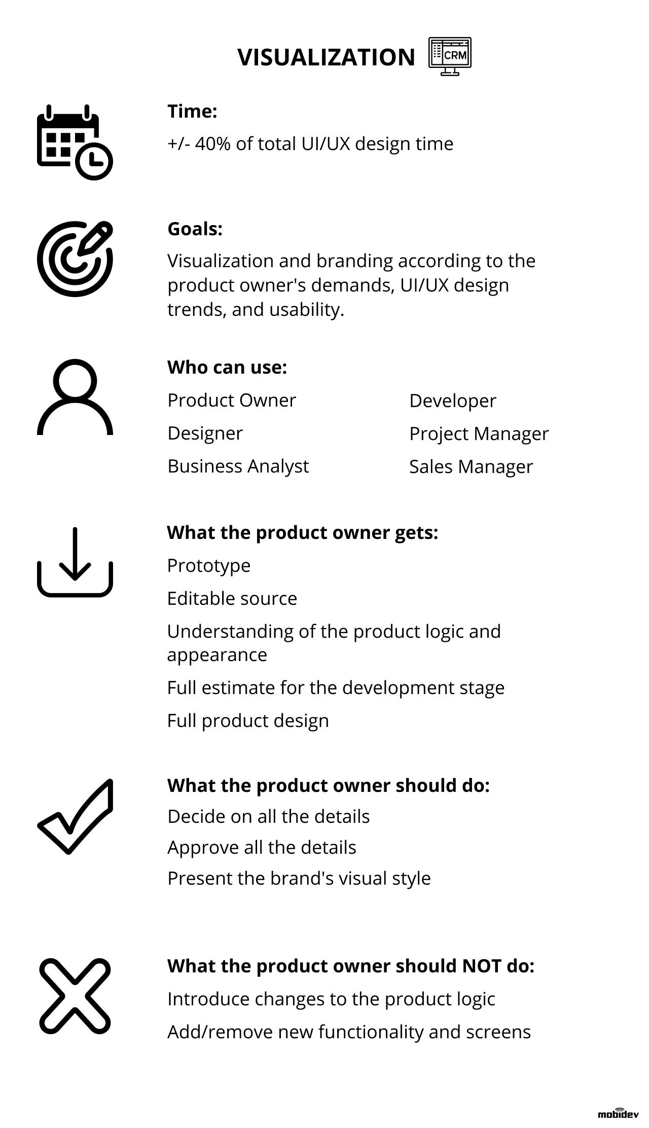 Ui Ux Design Deliverables Checklist Mobidev