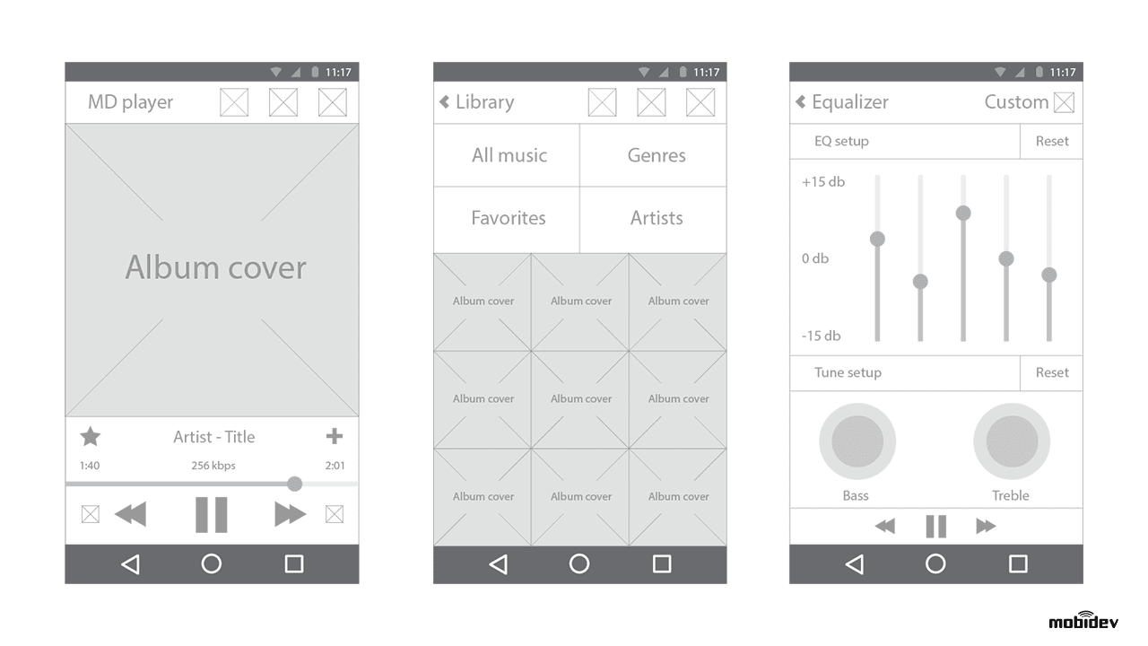 Wireframing stage of UI/UX design process