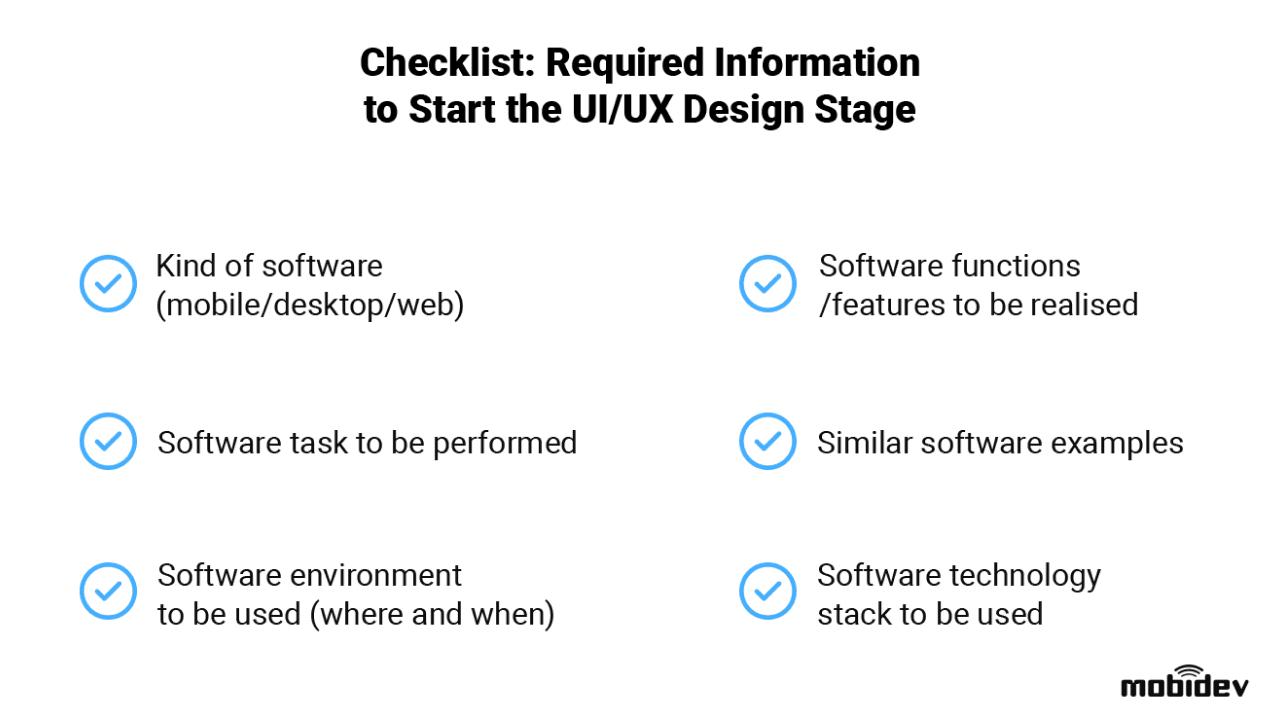 Checklist to start UI/UX design stage