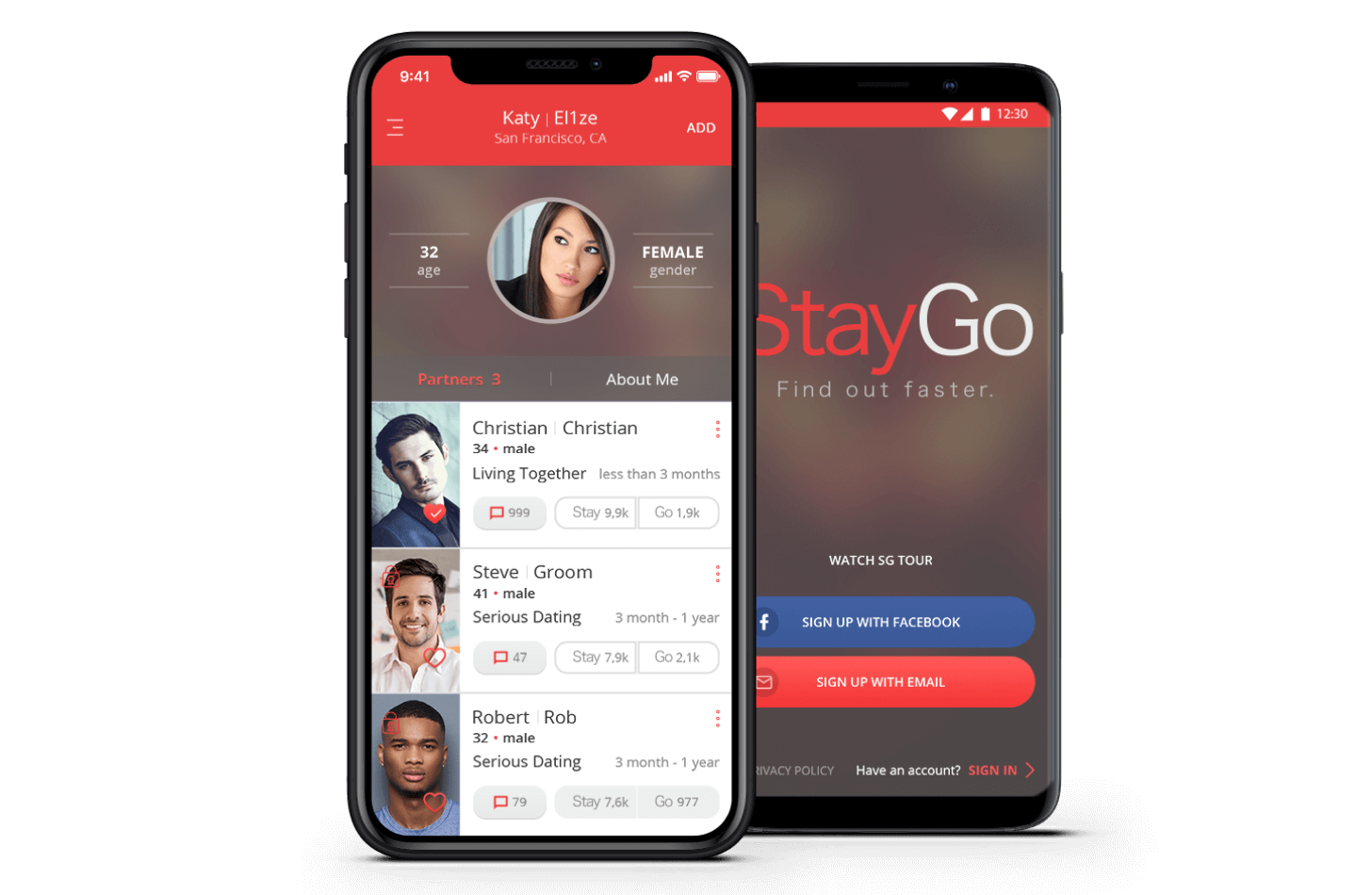 Multiplatform app for relationship evalustion for startup