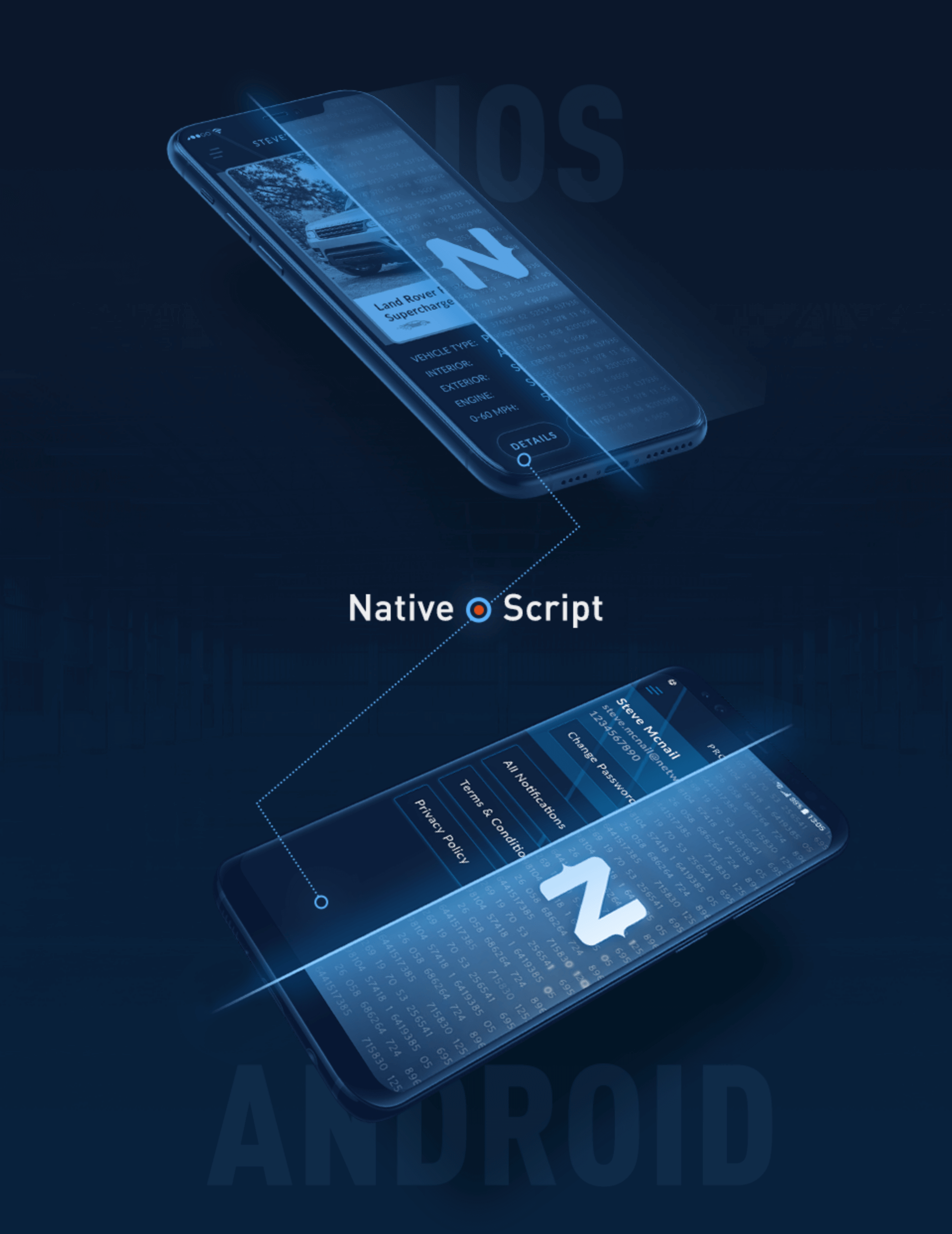 Cross-platform mobile app development for early market entry