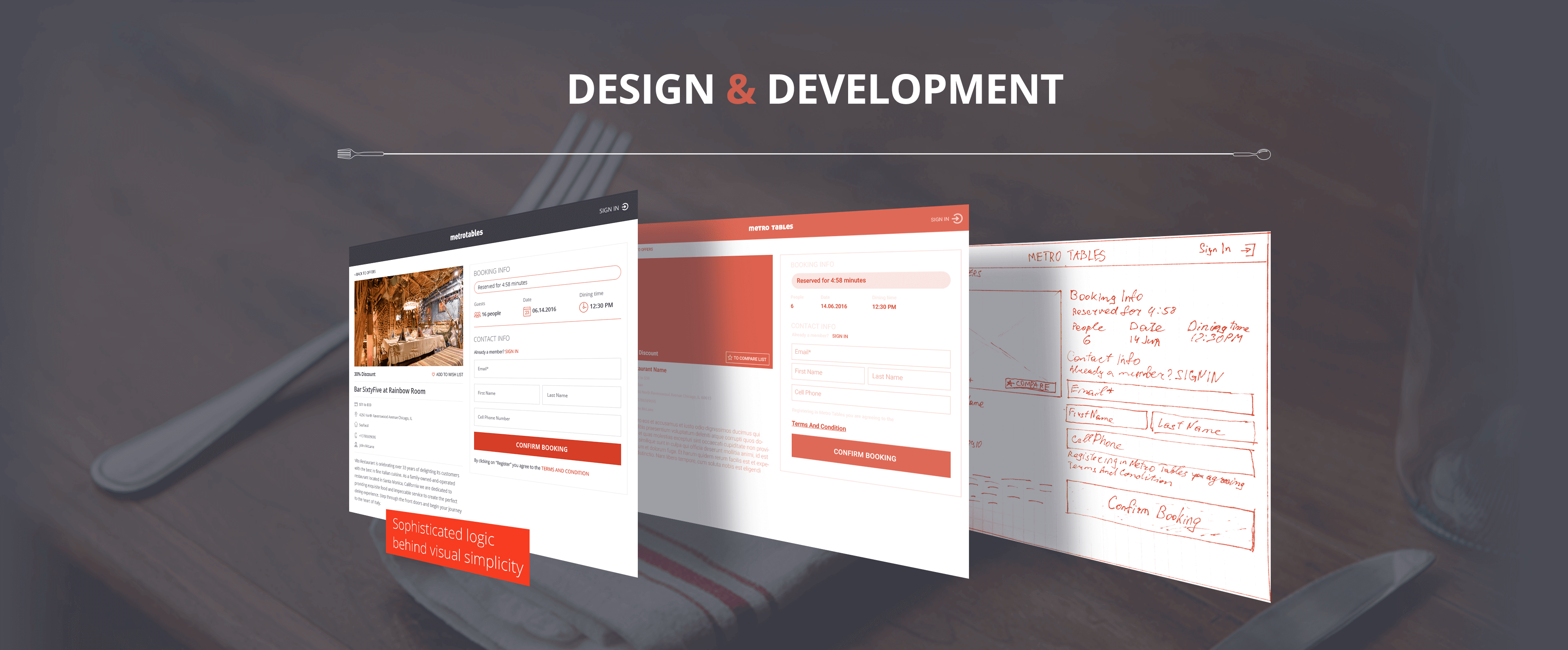 Full-cycle product development from scratch