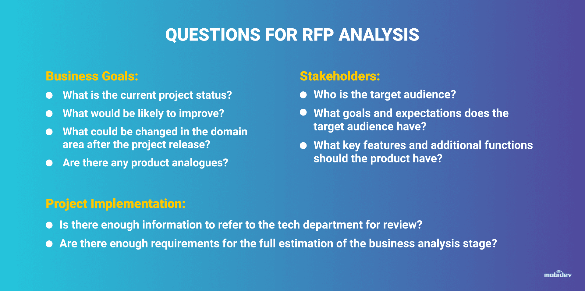 Questions for Business Requirements Analysis