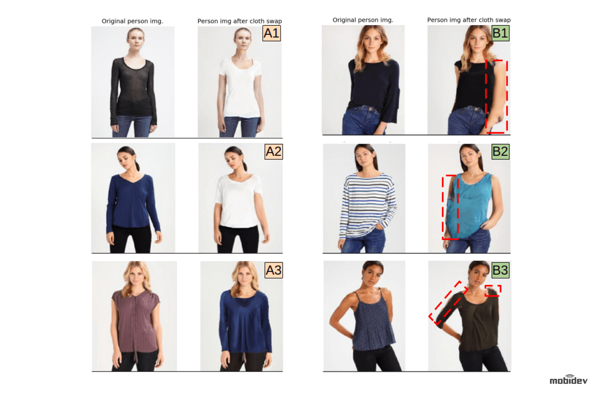 Using deep learning for virtual clothing replacement