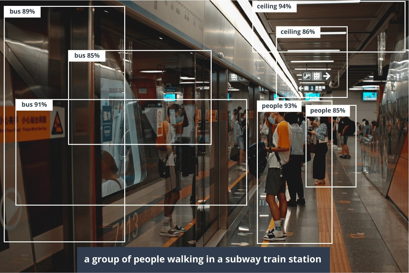 Example of using a deep learning model for image captioning