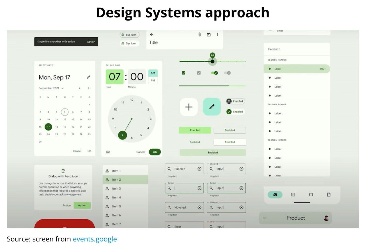 Design Systems Approach in Enterprise Web Development
