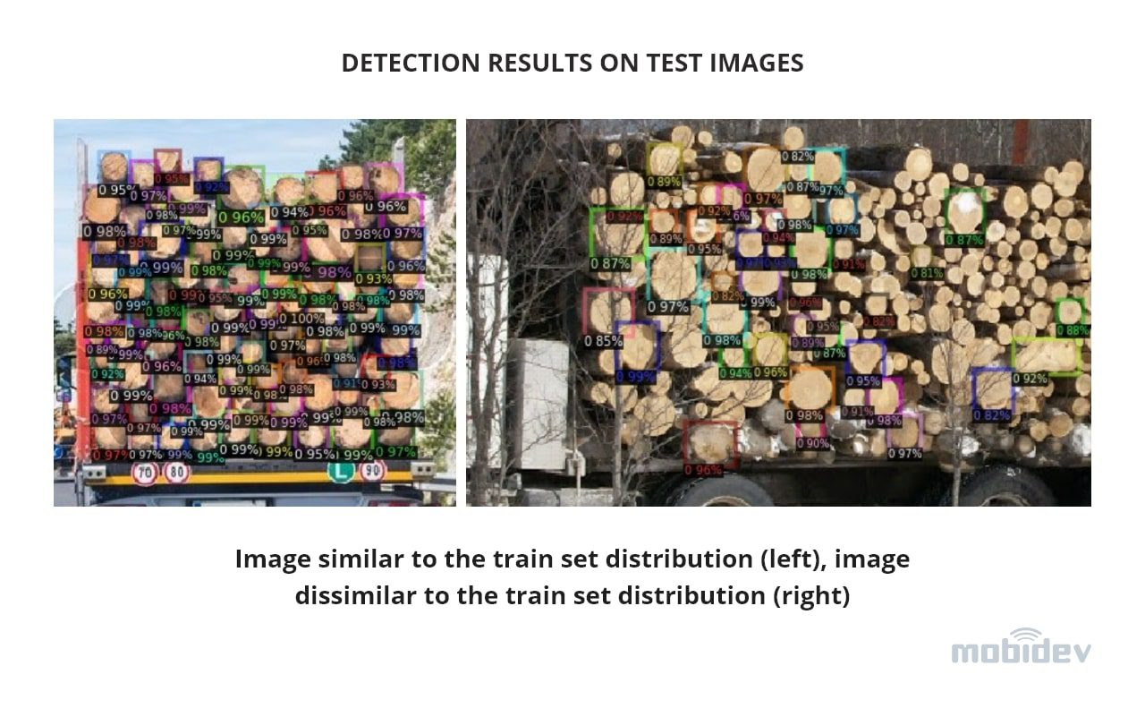 object-detection-results