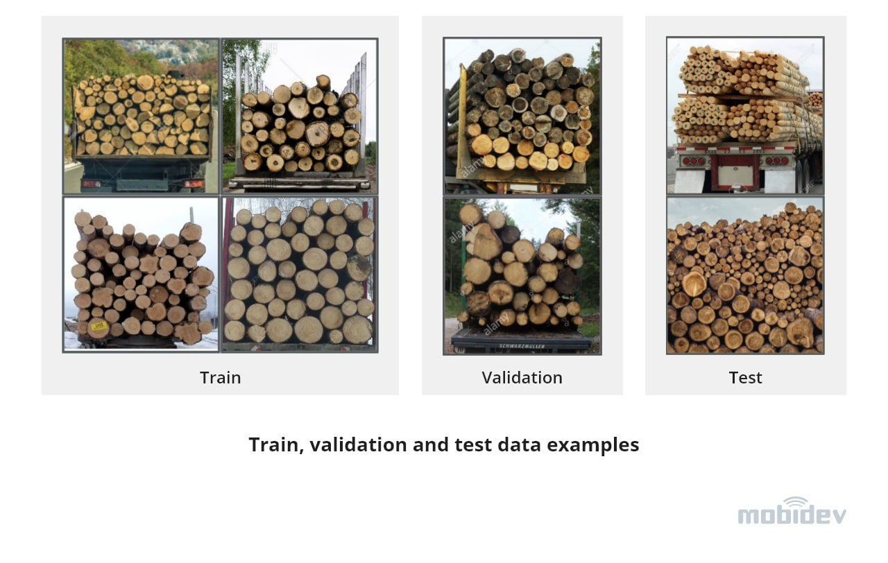 train-validation-and-data-examples-for-object-detection